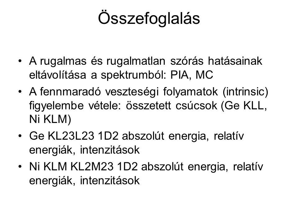 Összefoglalás A rugalmas és rugalmatlan szórás hatásainak eltávolítása a spektrumból: PIA, MC A fennmaradó veszteségi folyamatok (intrinsic) figyelembe vétele: összetett csúcsok (Ge KLL, Ni KLM) Ge KL23L23 1D2 abszolút energia, relatív energiák, intenzitások Ni KLM KL2M23 1D2 abszolút energia, relatív energiák, intenzitások