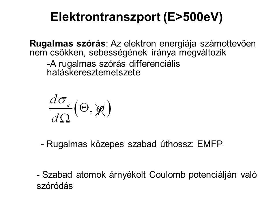 Elektrontranszport (E>500eV) Rugalmas szórás: Az elektron energiája számottevően nem csökken, sebességének iránya megváltozik -A rugalmas szórás differenciális hatáskeresztemetszete - Rugalmas közepes szabad úthossz: EMFP - Szabad atomok árnyékolt Coulomb potenciálján való szóródás