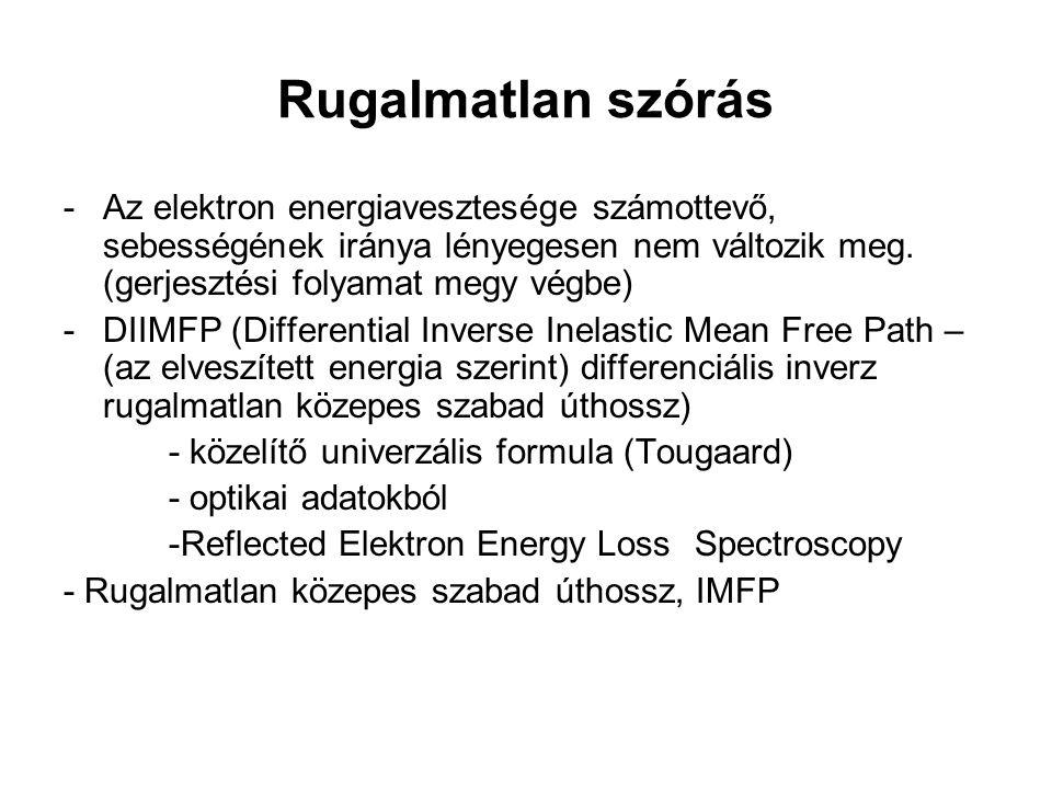 Rugalmatlan szórás -Az elektron energiavesztesége számottevő, sebességének iránya lényegesen nem változik meg. (gerjesztési folyamat megy végbe) -DIIM