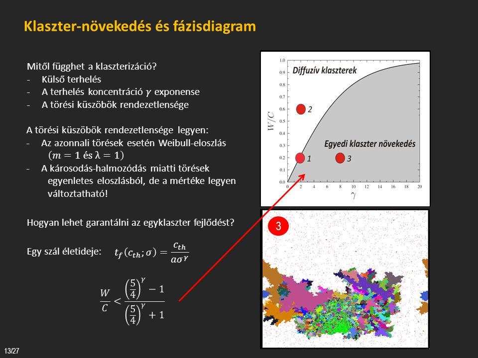 Mikroszkopikus jellemzők és törési zaj Egyenletes újraosztódás Lokális újraosztódás 14/27 Lavinaméret-eloszlásVárakozási idő-eloszlás T: Várakozási idő (két lavina között eltelt idő) E: Jelnagyság (az egy lavinában eltört elemek száma) Mi okozza a zajt.