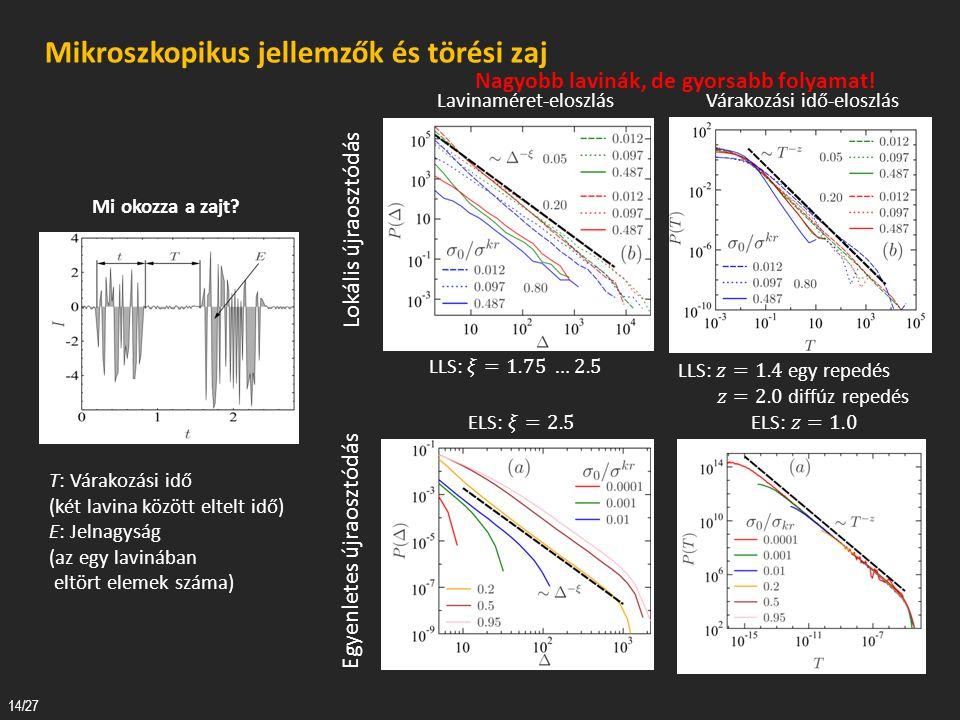 A model relevanciája A várakozásoknak megfelelően a model exponensei nagyságrendileg megegyeznek és,,valahol'' a két határeset között vannak.