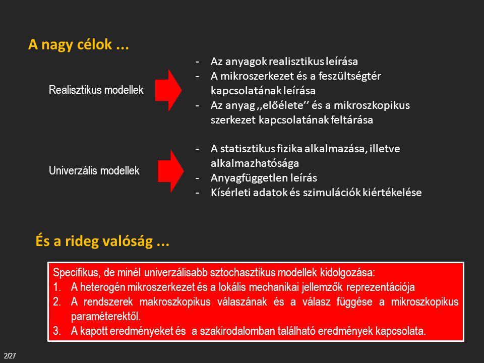- Párhuzamos szálak elrendezve valamilyen rácson - Terhelés párhuzamos a szálakkal (nem rúdmodell!) - A Hooke-törvénynek megfelelő viselkedés (lineárisan rugalmas szálak) - A kölcsönhatás (a terhelés újraosztódásának) távolsága - Egyenletes újraosztódás (ELS) - Lokális újraosztódás (LLS) - A törési küszöbök valamilyen eloszlásból származnak A károsodás szálkötegmodellje E ϭ th ϭ ε th ε 3/27