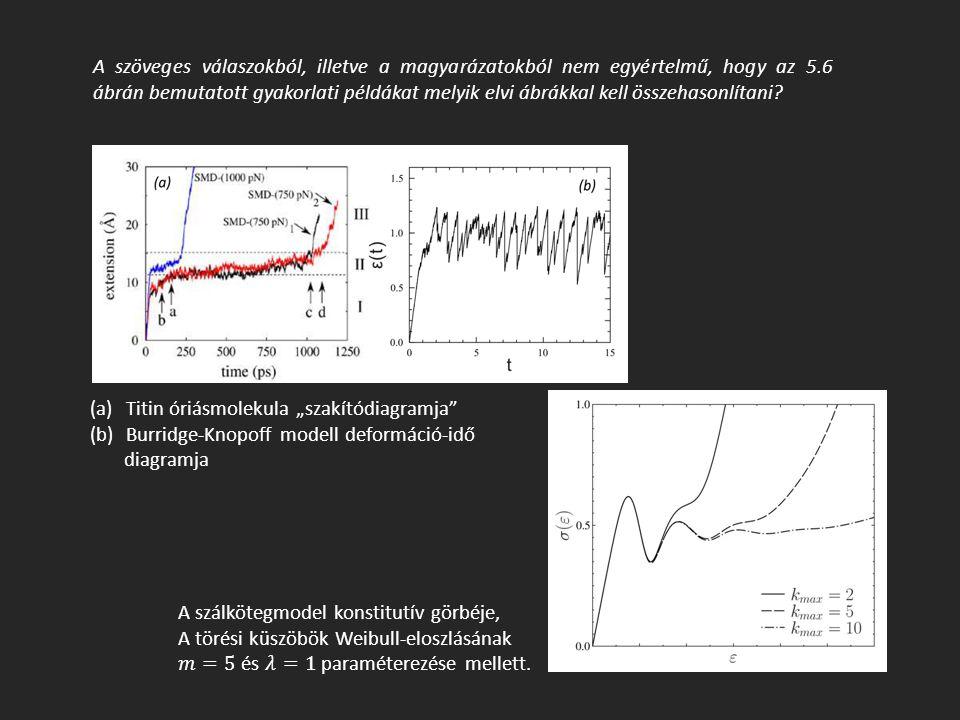 A fázisátalakulásnak nevezett jelenség előfordulhat-e egy adott anyagkombináció esetén.