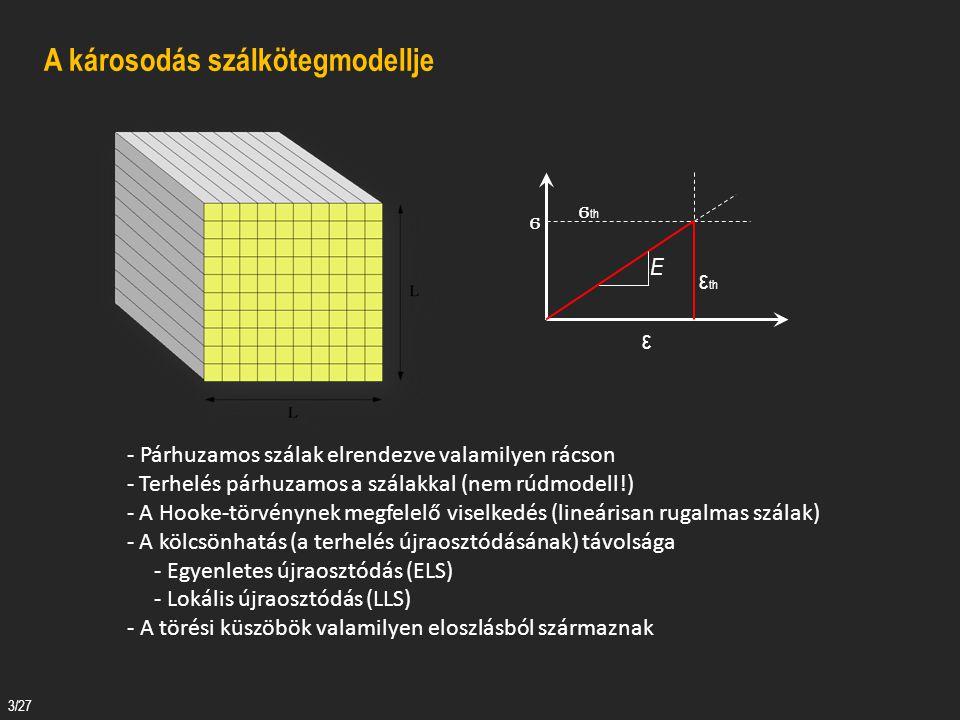 A szálkötegmodell kiterjesztése: Szálas szerkezetű kompozitok 4/27 Kompozitok: - Beágyazó anyag - Szálak A szálak megcsúsznak, terhelésük lecsökken, pozíciójuk stabilizálódik...