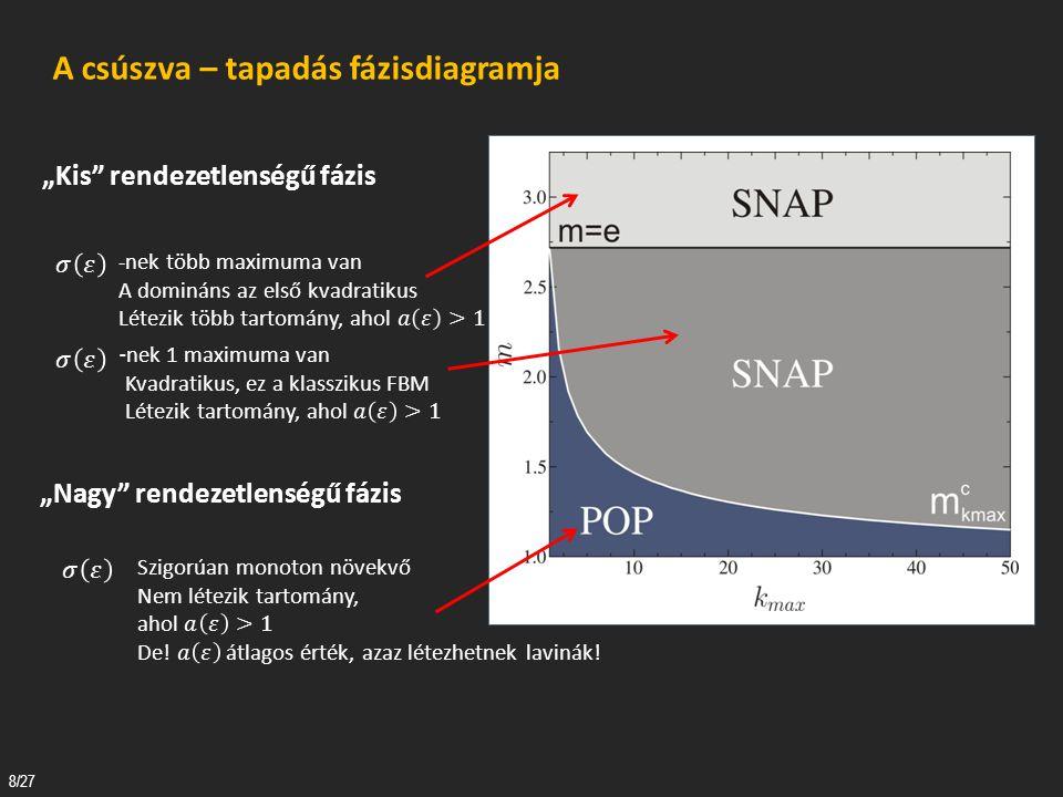 Analitikusan megadható a lavina-méret eloszlás: Ha van kvadratikus maximum: De mi van akkor, ha nincs: 9/27 A csúszva – tapadás mikroszkopikus mechanizmusa F-J.