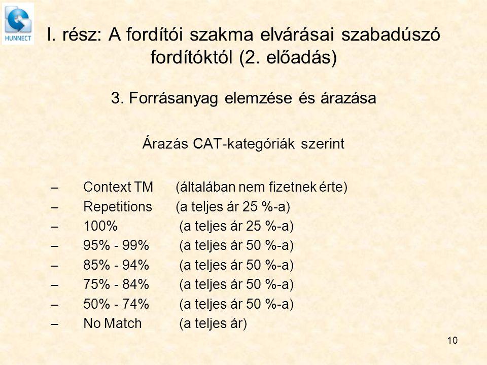 10 I. rész: A fordítói szakma elvárásai szabadúszó fordítóktól (2. előadás) 3. Forrásanyag elemzése és árazása Árazás CAT-kategóriák szerint –Context
