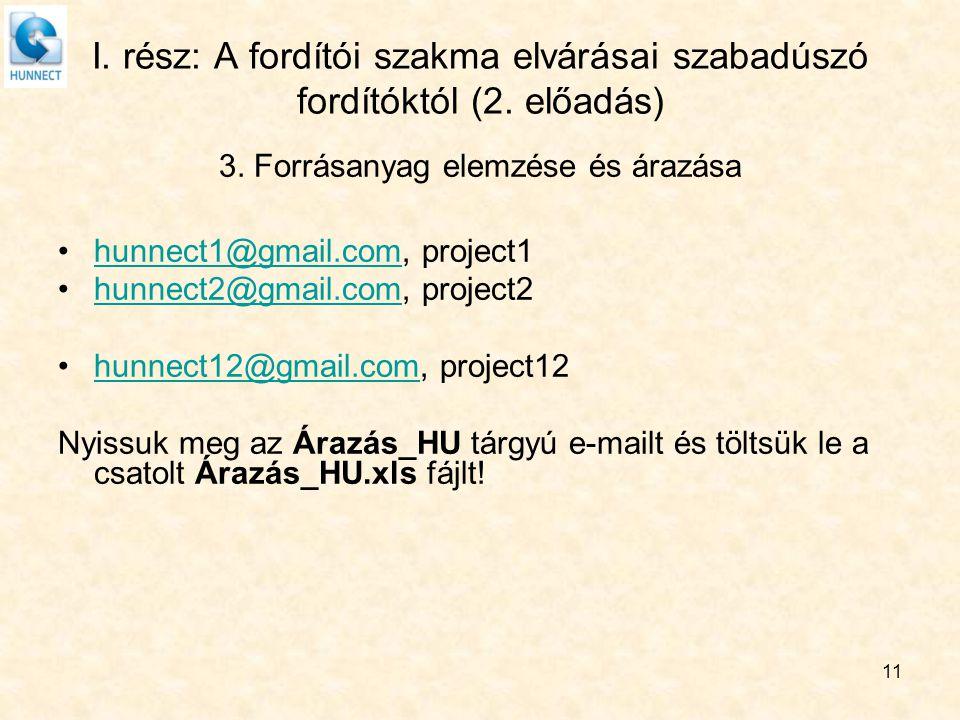 11 I. rész: A fordítói szakma elvárásai szabadúszó fordítóktól (2. előadás) 3. Forrásanyag elemzése és árazása hunnect1@gmail.com, project1hunnect1@gm
