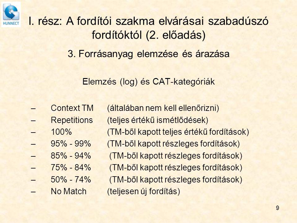 9 I. rész: A fordítói szakma elvárásai szabadúszó fordítóktól (2. előadás) 3. Forrásanyag elemzése és árazása Elemzés (log) és CAT-kategóriák –Context