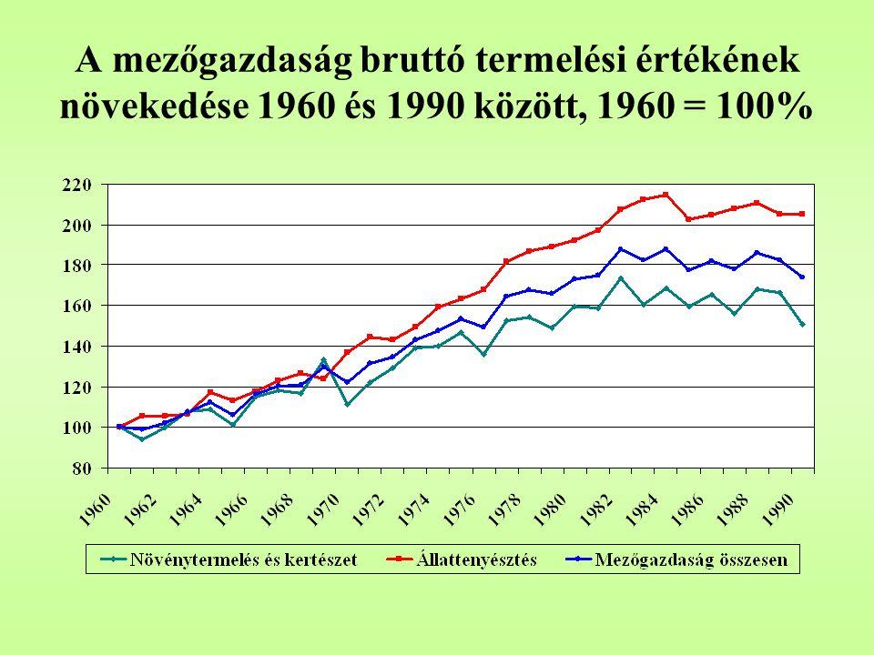 A mezőgazdaság bruttó termelési értékének növekedése 1960 és 1990 között, 1960 = 100%
