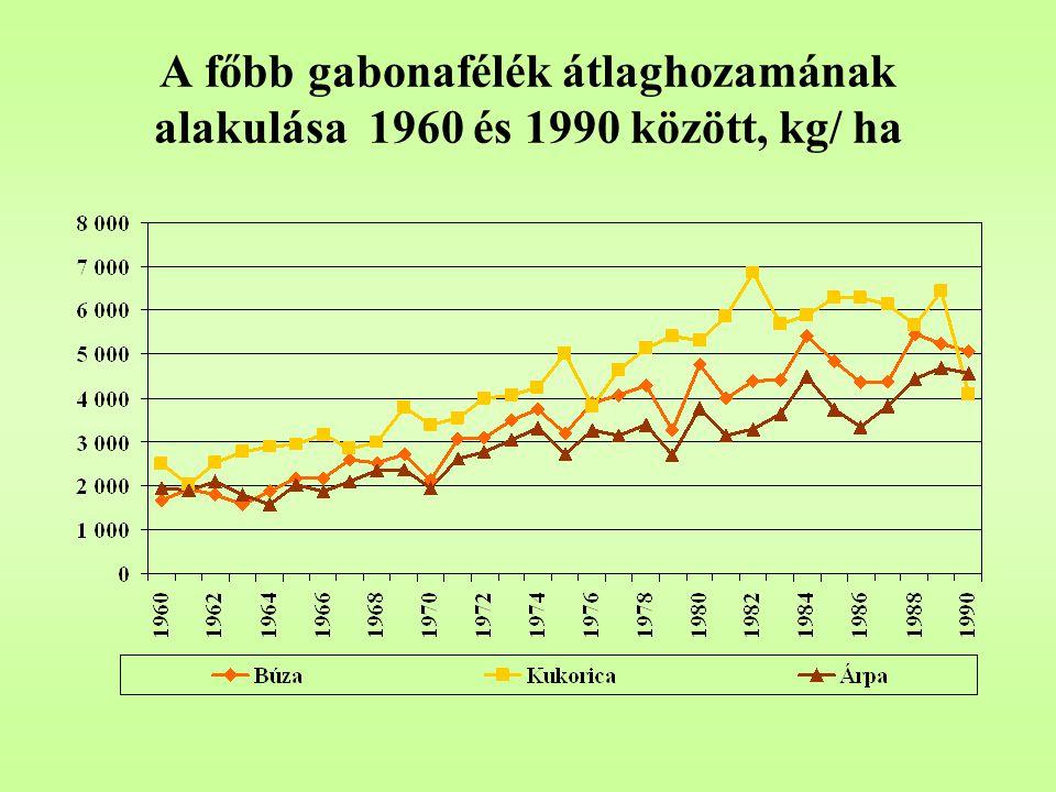 A főbb gabonafélék átlaghozamának alakulása 1960 és 1990 között, kg/ ha
