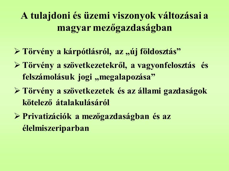 """A tulajdoni és üzemi viszonyok változásai a magyar mezőgazdaságban  Törvény a kárpótlásról, az """"új földosztás  Törvény a szövetkezetekről, a vagyonfelosztás és felszámolásuk jogi """"megalapozása  Törvény a szövetkezetek és az állami gazdaságok kötelező átalakulásáról  Privatizációk a mezőgazdaságban és az élelmiszeriparban"""