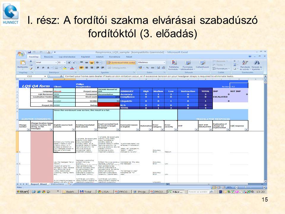 I. rész: A fordítói szakma elvárásai szabadúszó fordítóktól (3. előadás) 15