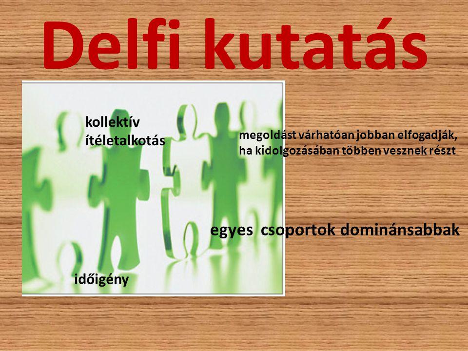 Delfi kutatás kollektív ítéletalkotás megoldást várhatóan jobban elfogadják, ha kidolgozásában többen vesznek részt időigény egyes csoportok dominánsabbak