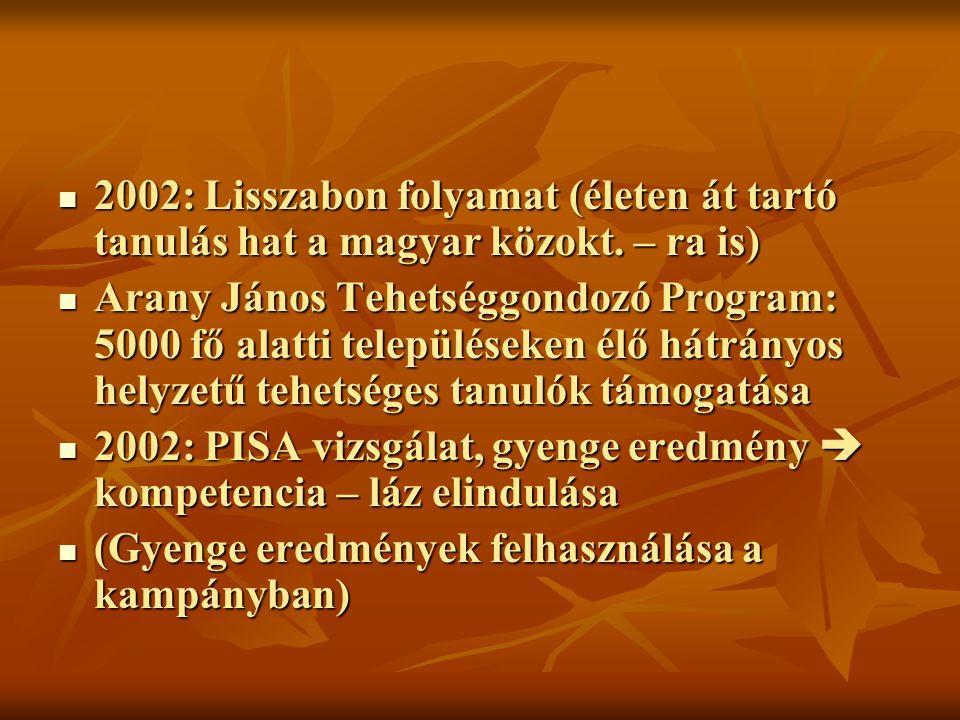 2002: Lisszabon folyamat (életen át tartó tanulás hat a magyar közokt.