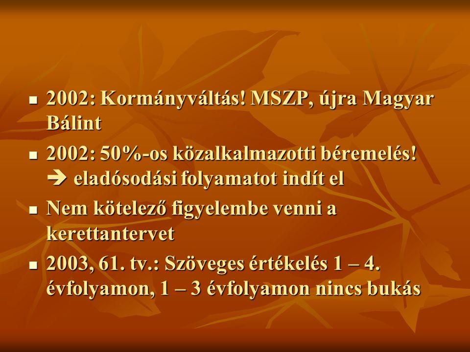 2002: Kormányváltás.MSZP, újra Magyar Bálint 2002: Kormányváltás.