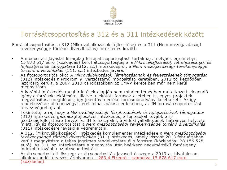 3 Forrásátcsoportosítás a 312 (Mikrovállalkozások fejlesztése) és a 311 (Nem mezőgazdasági tevékenységgé történő diverzifikálás) intézkedés között: A módosítási javaslat kizárólag forrásátcsoportosítást tartalmaz, melynek értelmében 15 878 617 euró (közkiadás) kerül átcsoportosításra a Mikrovállalkozások létrehozásának és fejlesztésének támogatása (312.
