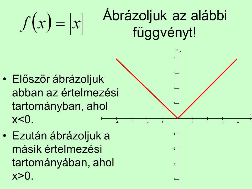 Ábrázoljuk az alábbi függvényt.Először ábrázoljuk abban az értelmezési tartományban, ahol x<0.