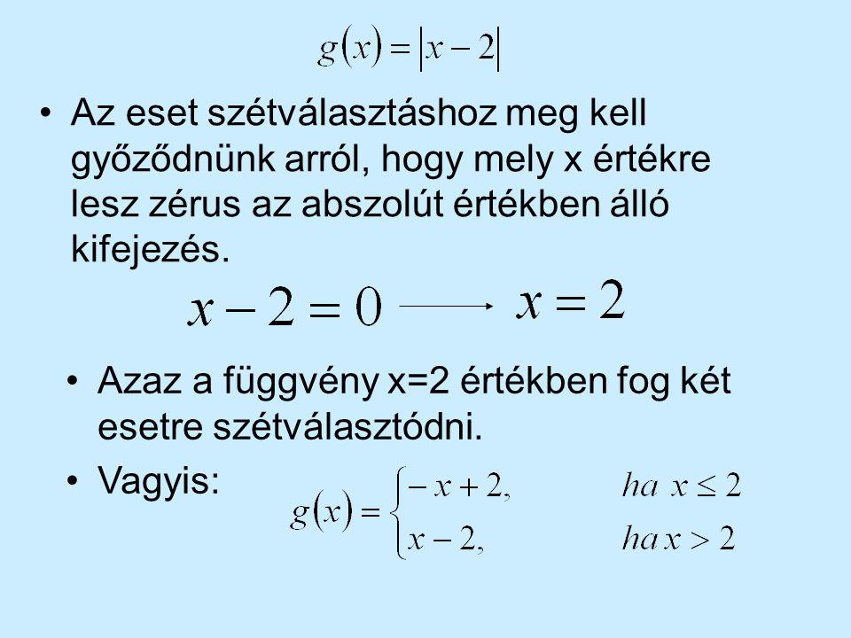 Ha, akkor: –g(x)= -x+2 Ha, akkor: –g(x)= x-2