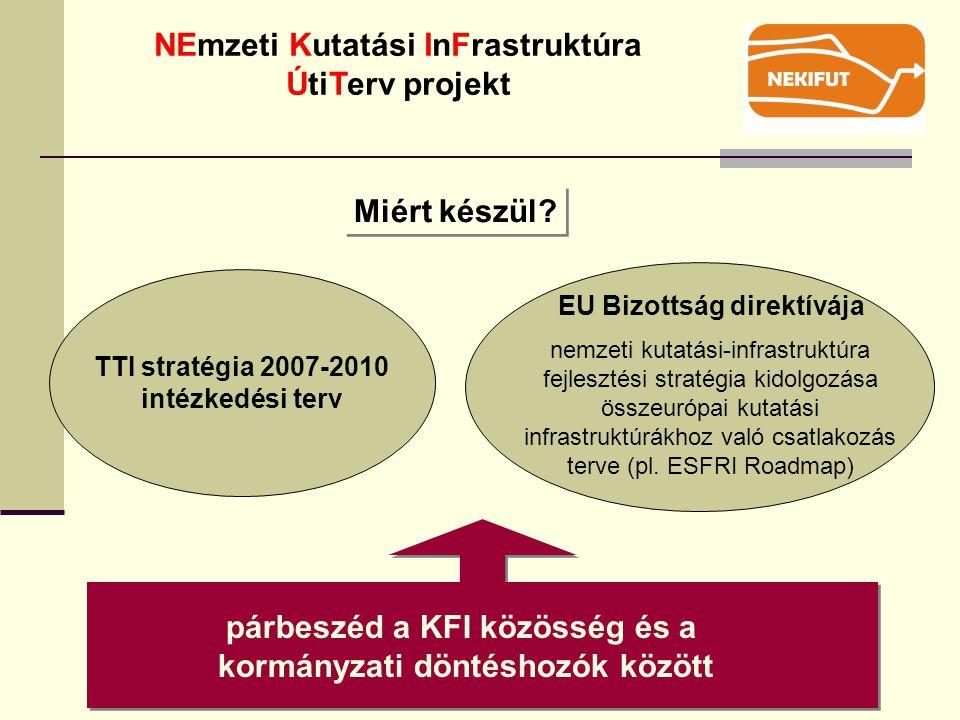 NEmzeti Kutatási InFrastruktúra ÚtiTerv projekt párbeszéd a KFI közösség és a kormányzati döntéshozók között TTI stratégia 2007-2010 intézkedési terv EU Bizottság direktívája Miért készül.