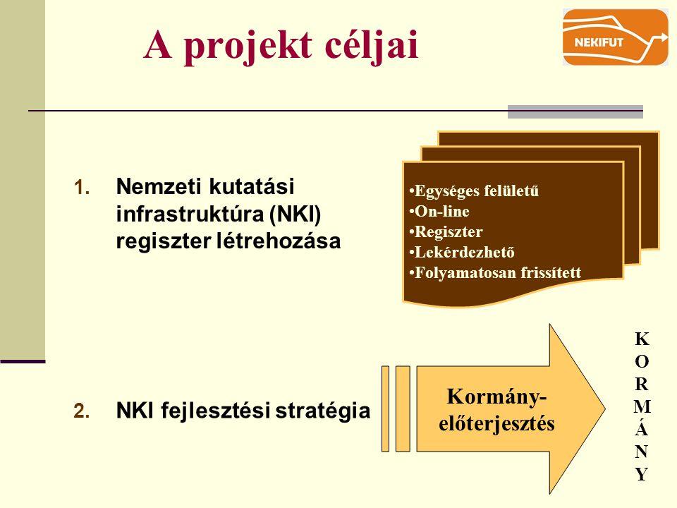 A projekt céljai 1.