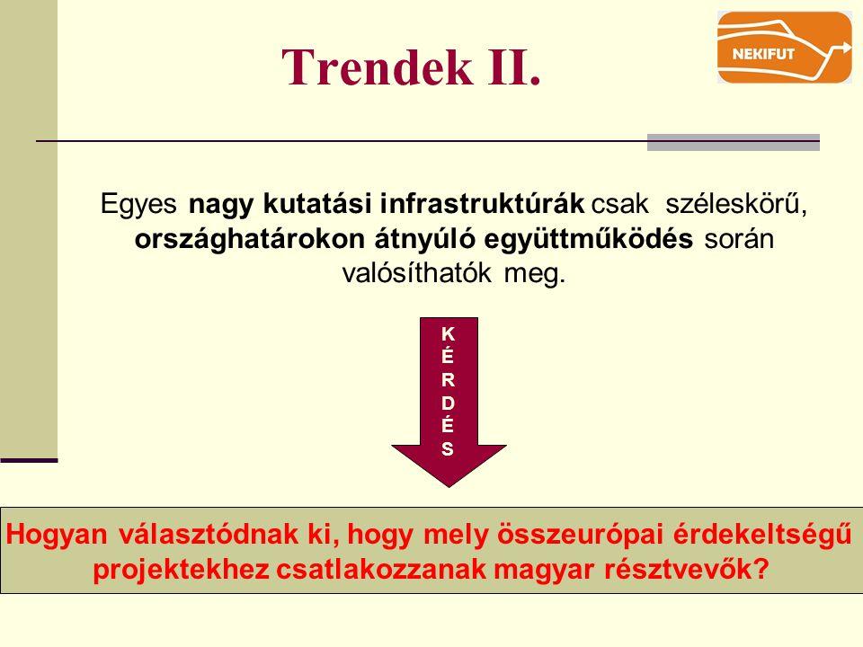 Trendek II.
