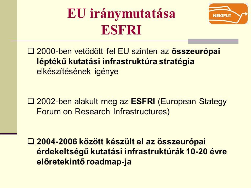 EU iránymutatása ESFRI  2000-ben vetődött fel EU szinten az összeurópai léptékű kutatási infrastruktúra stratégia elkészítésének igénye  2002-ben alakult meg az ESFRI (European Stategy Forum on Research Infrastructures)  2004-2006 között készült el az összeurópai érdekeltségű kutatási infrastruktúrák 10-20 évre előretekintő roadmap-ja