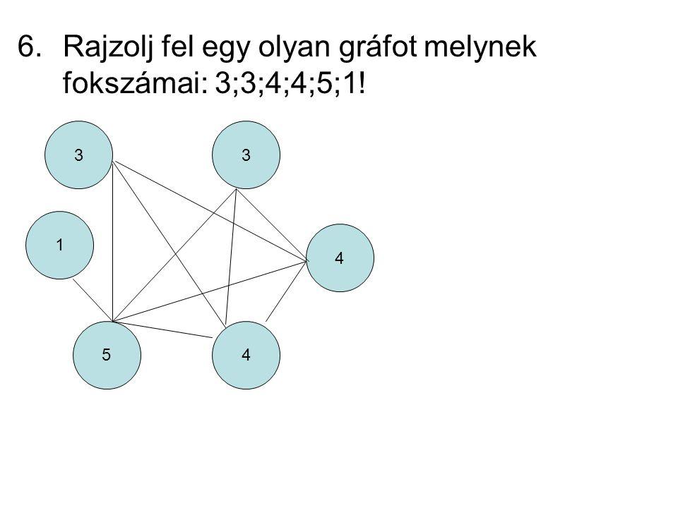 6.Rajzolj fel egy olyan gráfot melynek fokszámai: 3;3;4;4;5;1! 1 54 4 33