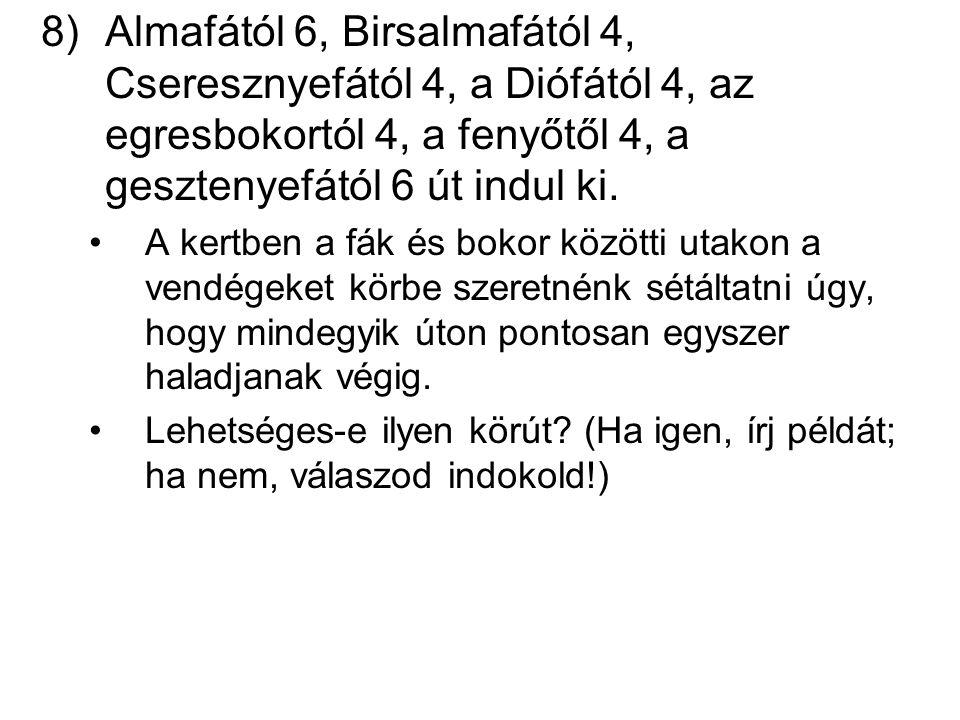 8)Almafától 6, Birsalmafától 4, Cseresznyefától 4, a Diófától 4, az egresbokortól 4, a fenyőtől 4, a gesztenyefától 6 út indul ki. A kertben a fák és