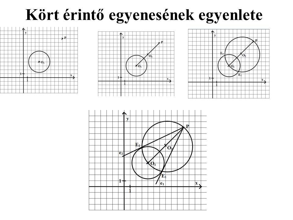 1.(x-4) 2 +(y-4) 2 = 2. (x-7) 2 +(y-7) 2 =18 x-4= 1.