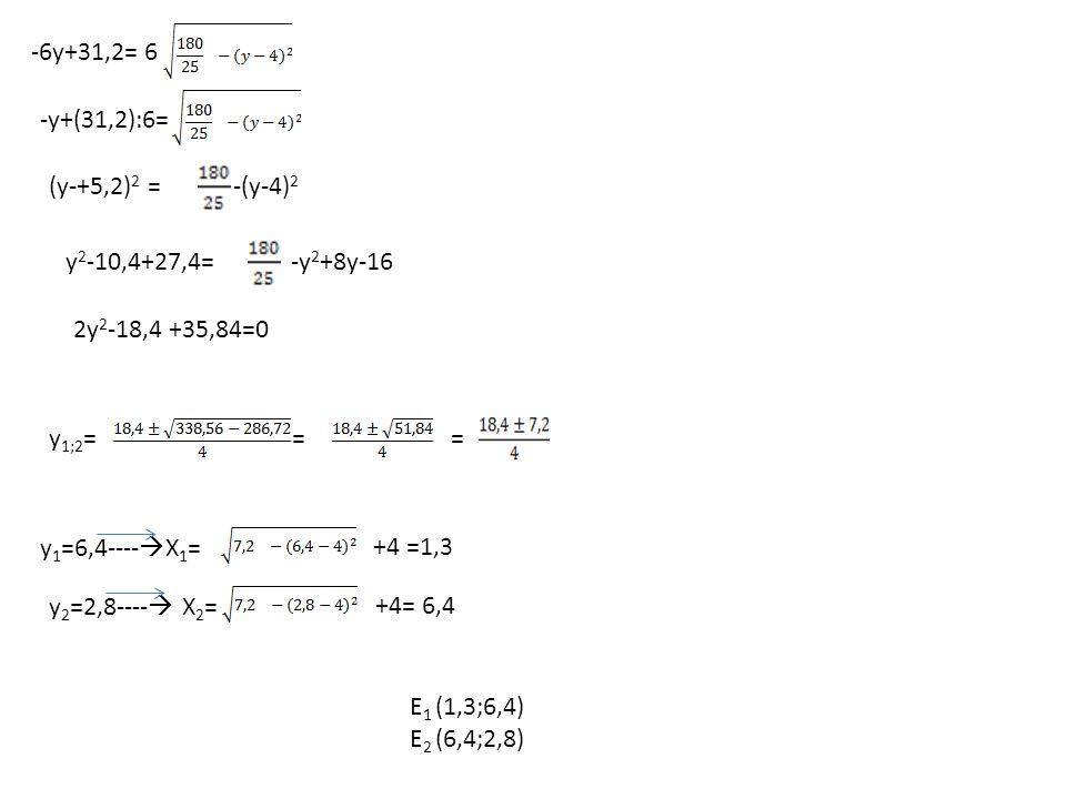 -6y+31,2= 6 -y+(31,2):6= (y-+5,2) 2 =-(y-4) 2 y 2 -10,4+27,4=-y 2 +8y-16 2y 2 -18,4 +35,84=0 y 1;2 === y 1 =6,4----  X 1 = y 2 =2,8----  X 2 = +4 =1