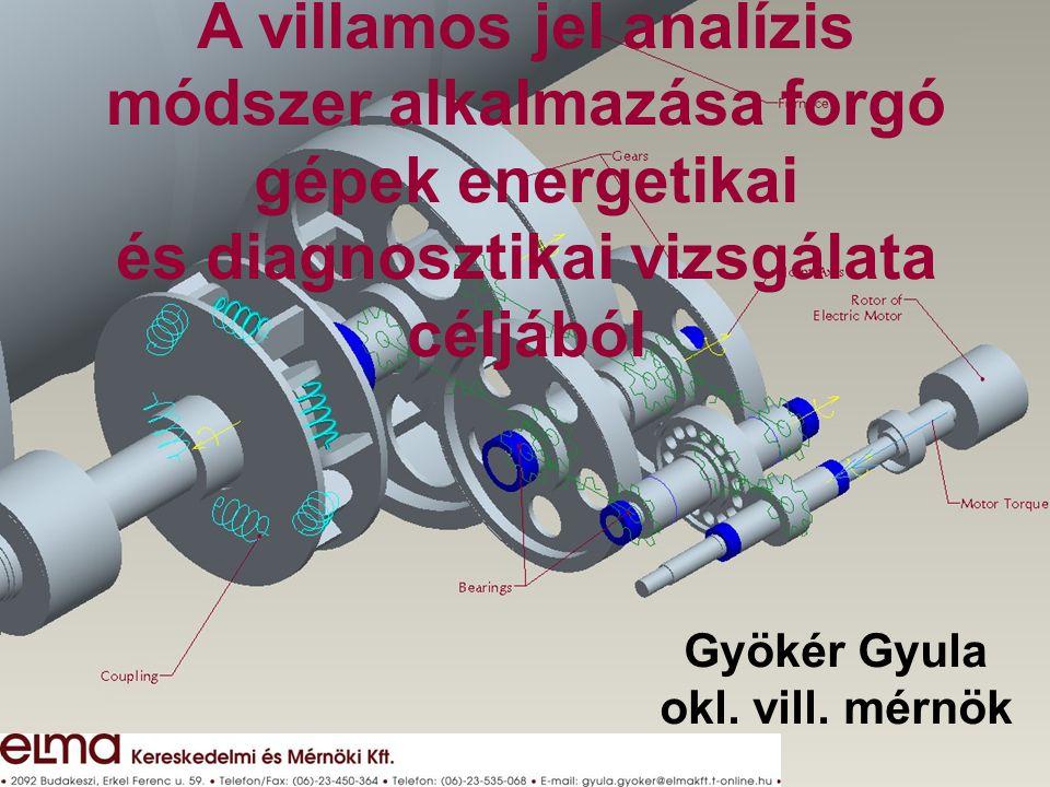 A villamos jel analízis módszer alkalmazása forgó gépek energetikai és diagnosztikai vizsgálata céljából Gyökér Gyula okl.