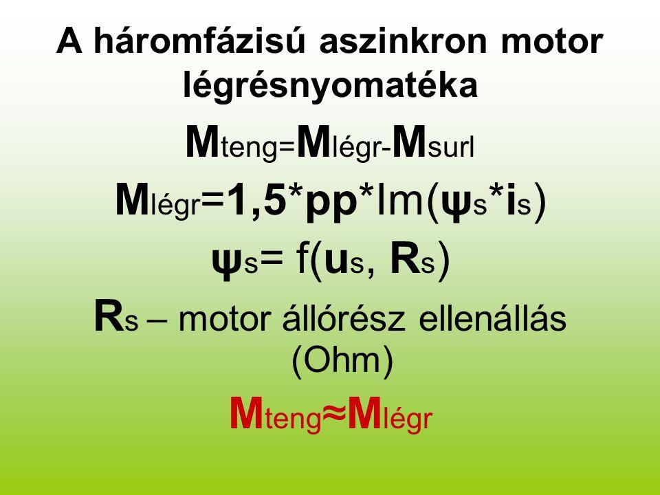 A háromfázisú aszinkron motor légrésnyomatéka M teng= M légr- M surl M légr =1,5*pp*Im(ψ s *i s ) ψ s = f(u s, R s ) R s – motor állórész ellenállás (Ohm) M teng ≈M légr
