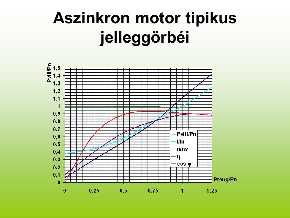 Aszinkron motor tipikus jelleggörbéi