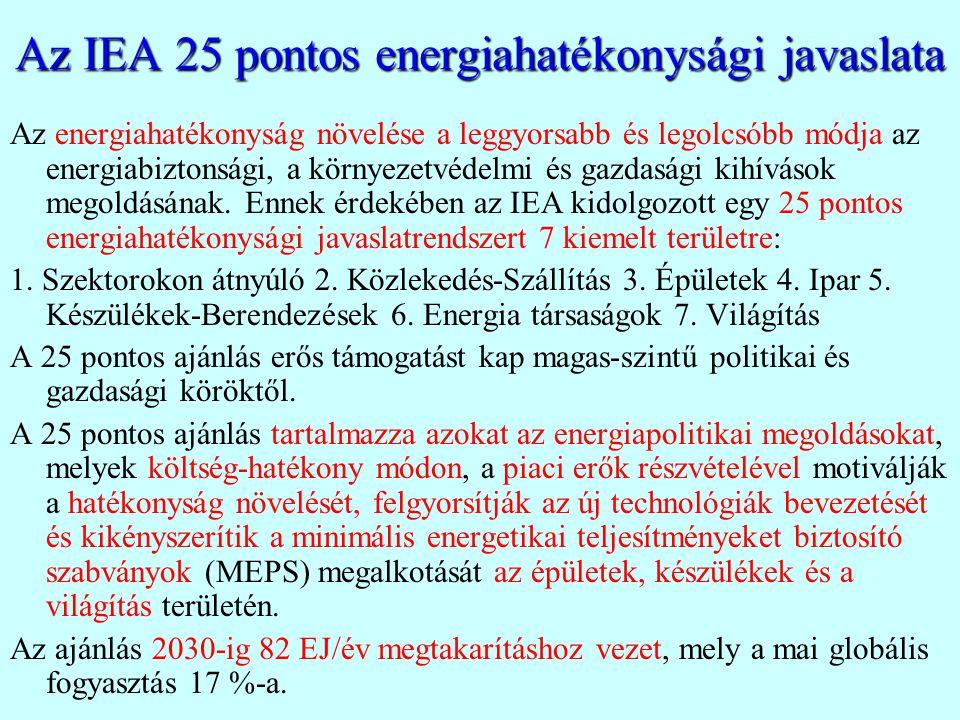 Az IEA 25 pontos energiahatékonysági javaslata Az energiahatékonyság növelése a leggyorsabb és legolcsóbb módja az energiabiztonsági, a környezetvédelmi és gazdasági kihívások megoldásának.