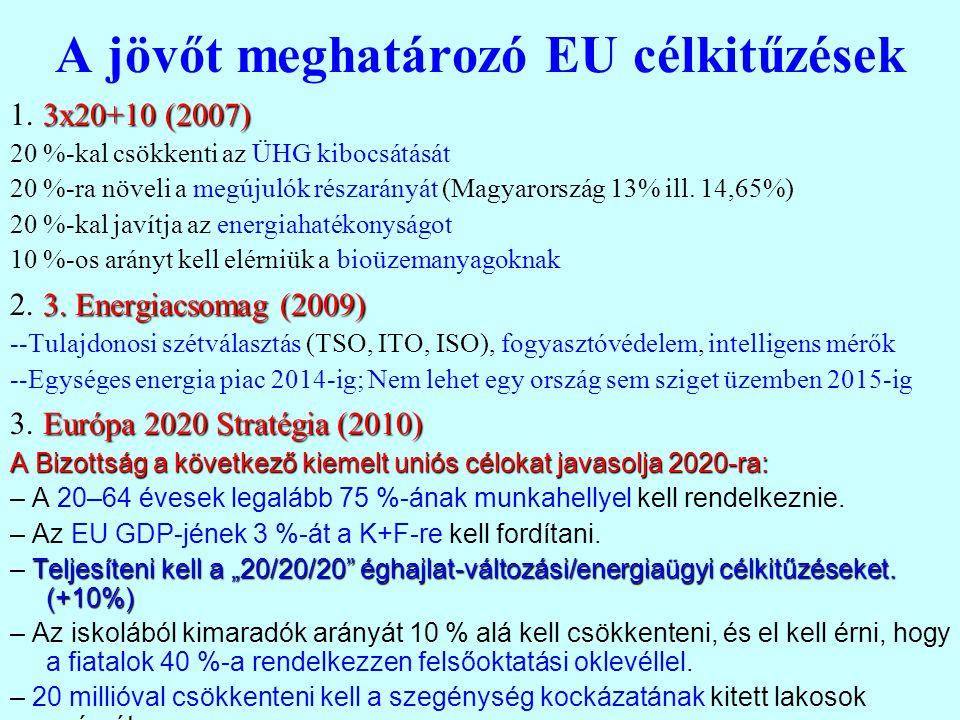 A jövőt meghatározó EU célkitűzések 3x20+10 (2007) 1.