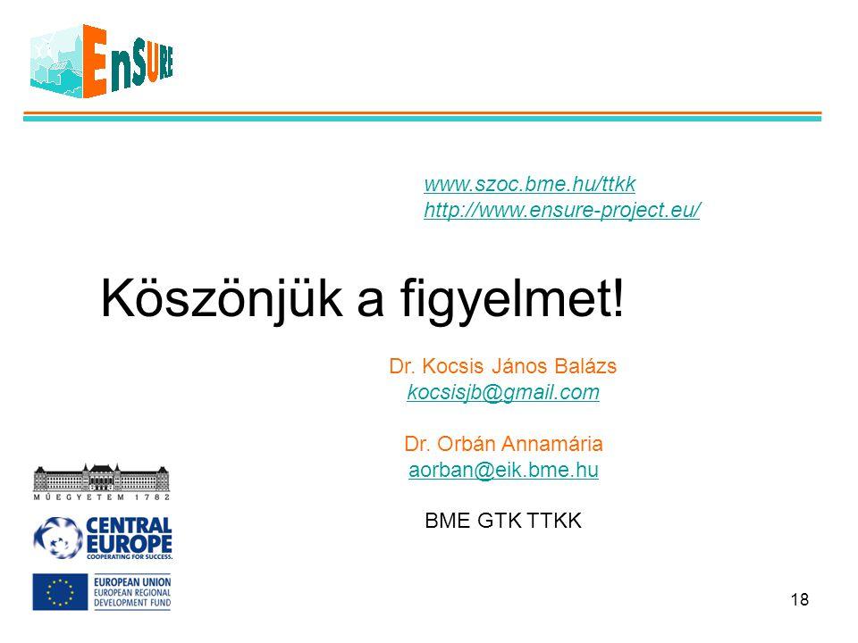 18 Köszönjük a figyelmet! Dr. Kocsis János Balázs kocsisjb@gmail.com Dr. Orbán Annamária aorban@eik.bme.hu BME GTK TTKK www.szoc.bme.hu/ttkk http://ww