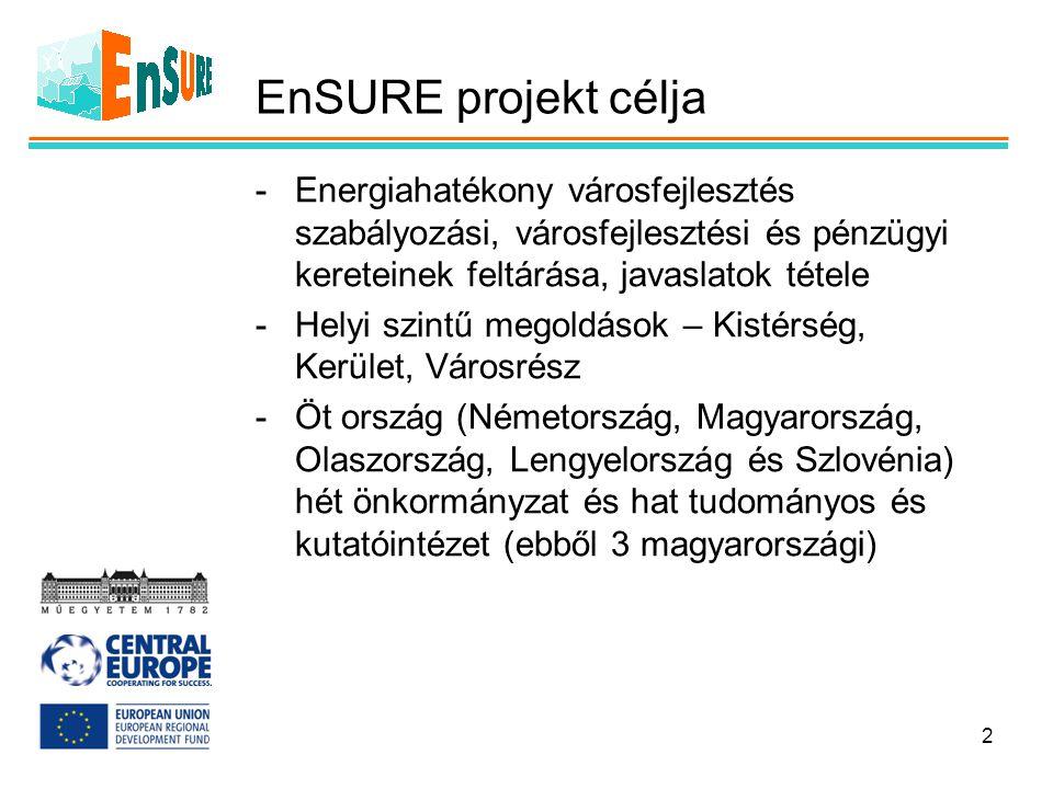 EnSURE projekt célja -Energiahatékony városfejlesztés szabályozási, városfejlesztési és pénzügyi kereteinek feltárása, javaslatok tétele -Helyi szintű megoldások – Kistérség, Kerület, Városrész -Öt ország (Németország, Magyarország, Olaszország, Lengyelország és Szlovénia) hét önkormányzat és hat tudományos és kutatóintézet (ebből 3 magyarországi) 2
