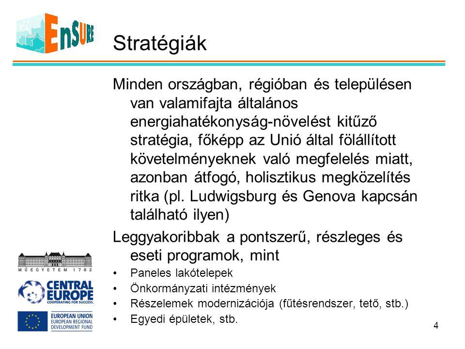 Stratégiák Minden országban, régióban és településen van valamifajta általános energiahatékonyság-növelést kitűző stratégia, főképp az Unió által fölá