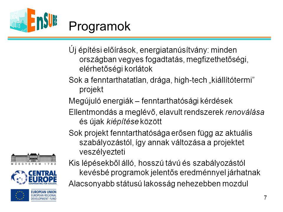 """Programok Új építési előírások, energiatanúsítvány: minden országban vegyes fogadtatás, megfizethetőségi, elérhetőségi korlátok Sok a fenntarthatatlan, drága, high-tech """"kiállítótermi projekt Megújuló energiák – fenntarthatósági kérdések Ellentmondás a meglévő, elavult rendszerek renoválása és újak kiépítése között Sok projekt fenntarthatósága erősen függ az aktuális szabályozástól, így annak változása a projektet veszélyezteti Kis lépésekből álló, hosszú távú és szabályozástól kevésbé programok jelentős eredménnyel járhatnak Alacsonyabb státusú lakosság nehezebben mozdul 7"""