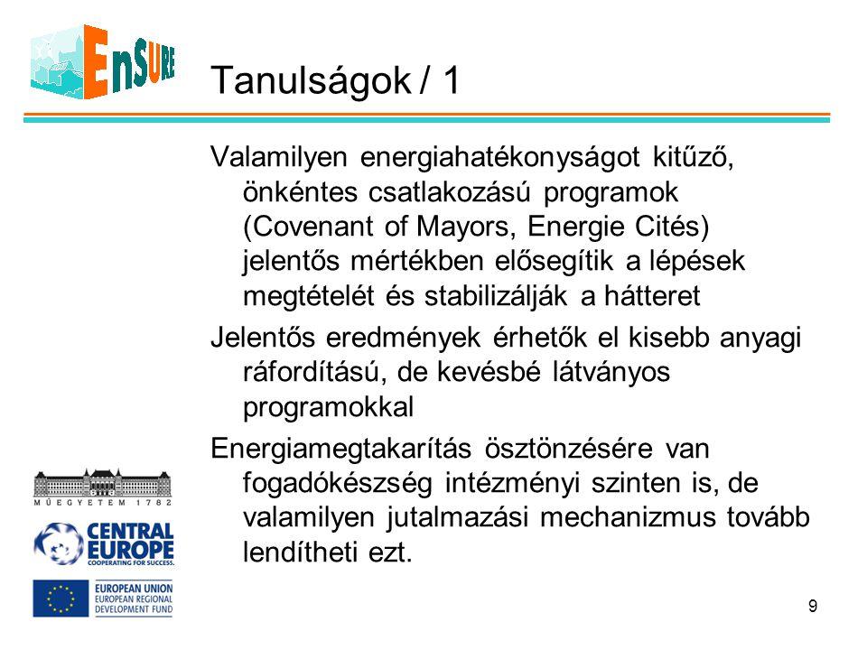 Tanulságok / 1 Valamilyen energiahatékonyságot kitűző, önkéntes csatlakozású programok (Covenant of Mayors, Energie Cités) jelentős mértékben elősegítik a lépések megtételét és stabilizálják a hátteret Jelentős eredmények érhetők el kisebb anyagi ráfordítású, de kevésbé látványos programokkal Energiamegtakarítás ösztönzésére van fogadókészség intézményi szinten is, de valamilyen jutalmazási mechanizmus tovább lendítheti ezt.