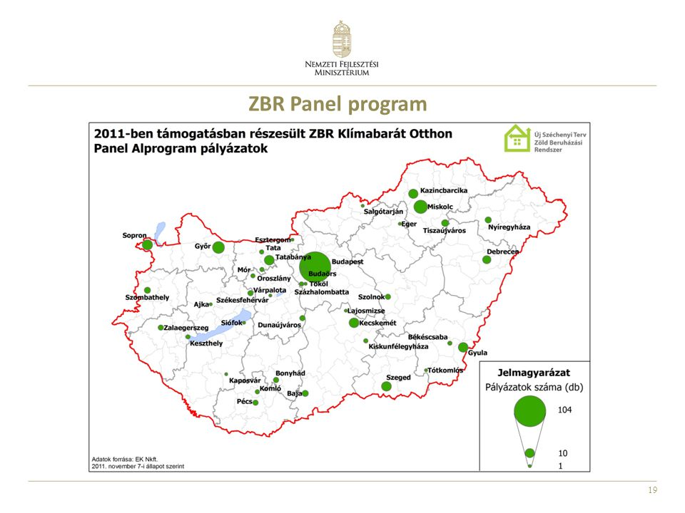 19 ZBR Panel program