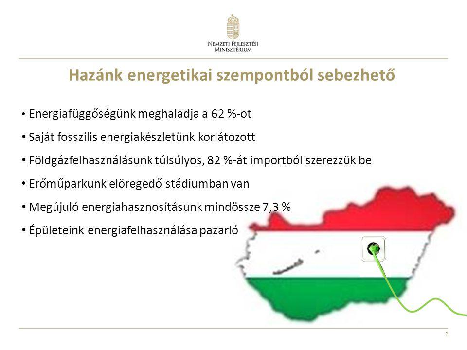 2 Hazánk energetikai szempontból sebezhető Energiafüggőségünk meghaladja a 62 %-ot Saját fosszilis energiakészletünk korlátozott Földgázfelhasználásun