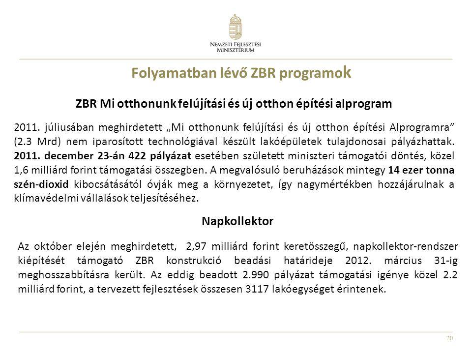 """20 Folyamatban lévő ZBR programo k ZBR Mi otthonunk felújítási és új otthon építési alprogram 2011. júliusában meghirdetett """"Mi otthonunk felújítási é"""