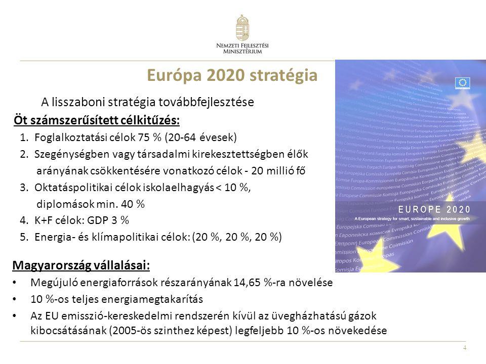4 Európa 2020 stratégia A lisszaboni stratégia továbbfejlesztése Öt számszerűsített célkitűzés: 1. Foglalkoztatási célok 75 % (20-64 évesek) 2. Szegén