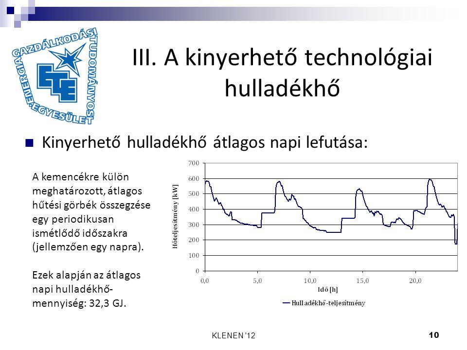 KLENEN '1210 III. A kinyerhető technológiai hulladékhő Kinyerhető hulladékhő átlagos napi lefutása: A kemencékre külön meghatározott, átlagos hűtési g