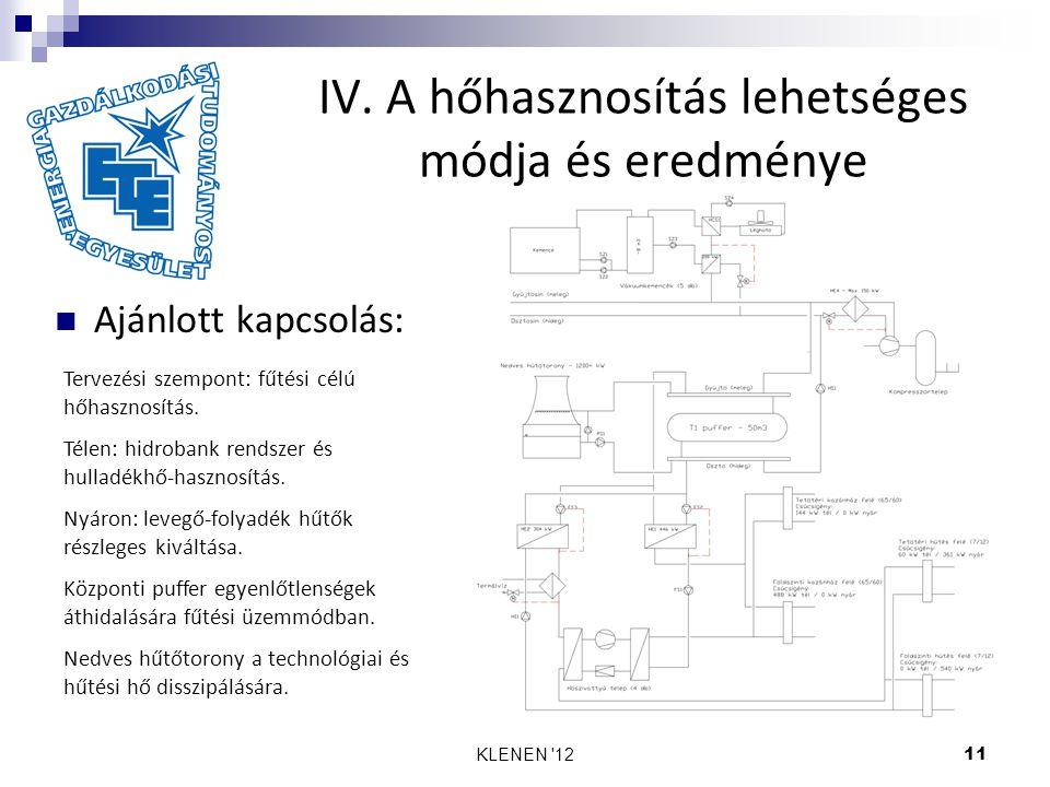 KLENEN '1211 IV. A hőhasznosítás lehetséges módja és eredménye Ajánlott kapcsolás: Tervezési szempont: fűtési célú hőhasznosítás. Télen: hidrobank ren
