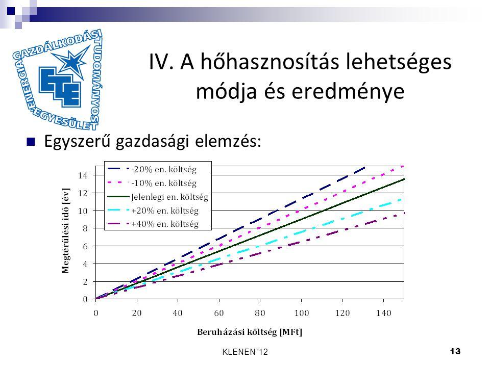 KLENEN '1213 IV. A hőhasznosítás lehetséges módja és eredménye Egyszerű gazdasági elemzés: