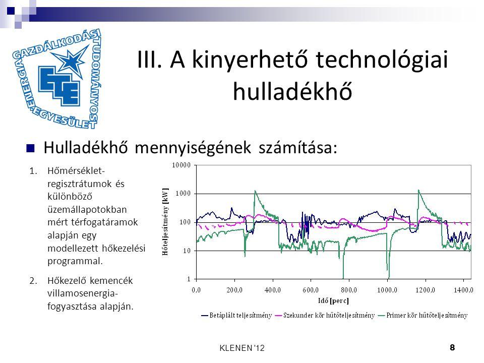 KLENEN '128 III. A kinyerhető technológiai hulladékhő Hulladékhő mennyiségének számítása: 1.Hőmérséklet- regisztrátumok és különböző üzemállapotokban
