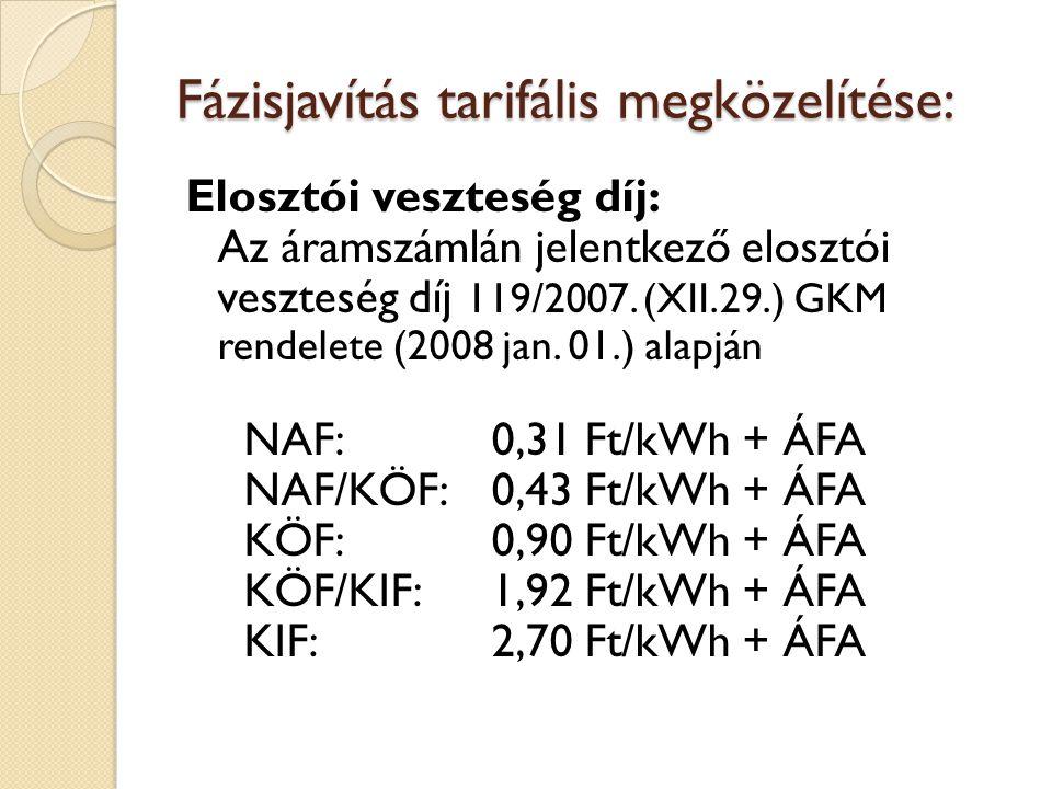 Fázisjavítás tarifális megközelítése: Elosztói veszteség díj: Az áramszámlán jelentkező elosztói veszteség díj 119/2007.