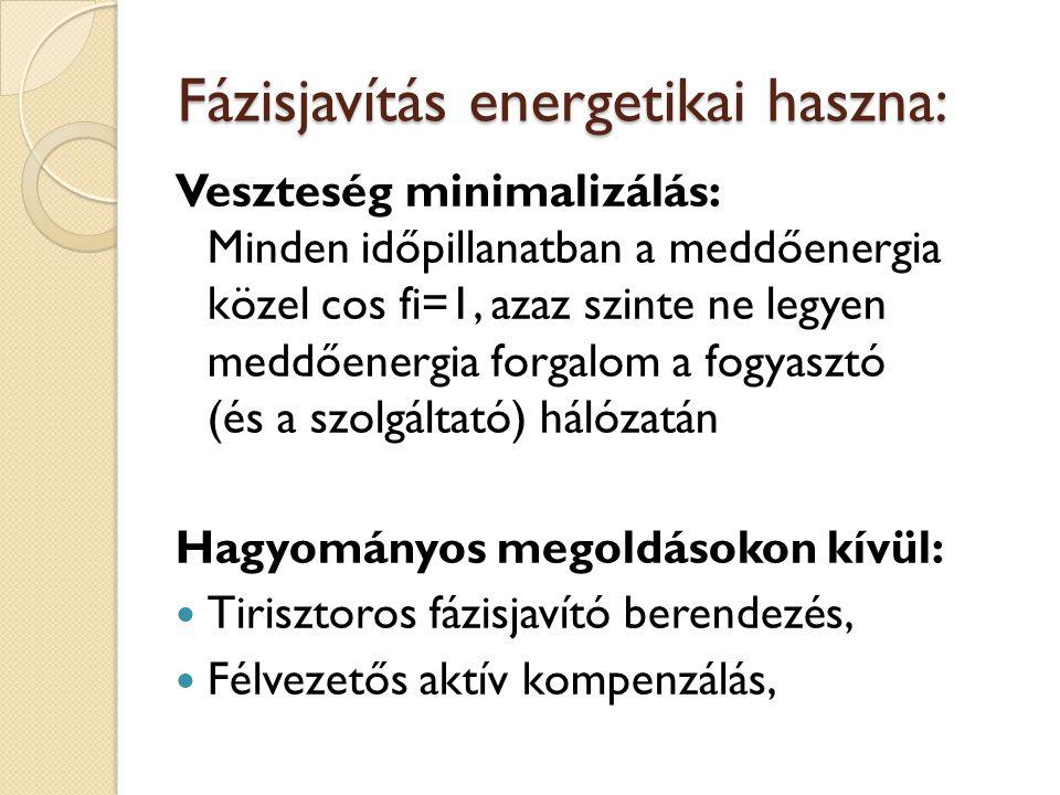 Fázisjavítás energetikai haszna: Veszteség minimalizálás: Minden időpillanatban a meddőenergia közel cos fi=1, azaz szinte ne legyen meddőenergia forgalom a fogyasztó (és a szolgáltató) hálózatán Hagyományos megoldásokon kívül: Tirisztoros fázisjavító berendezés, Félvezetős aktív kompenzálás,